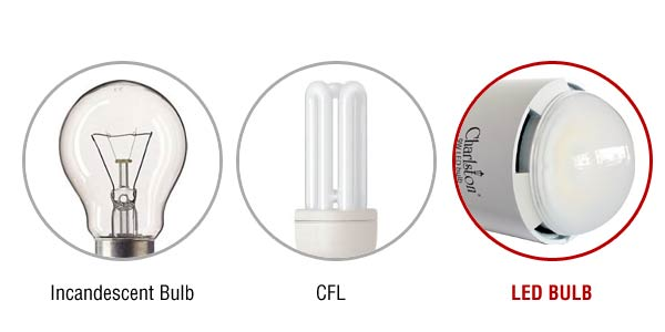Difference between Incandescent vs. CFL vs. LED