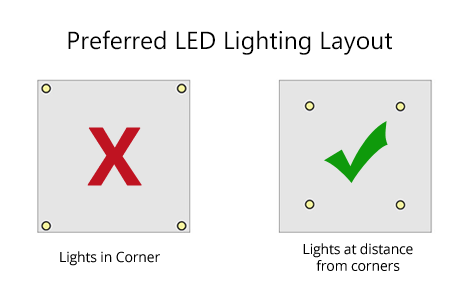 Preferred LED Lighting Layout